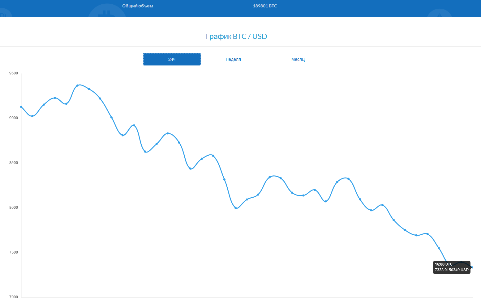 Изображение - Как обменять или купить bitcoin за рубли инструкция img_5a789430848eb