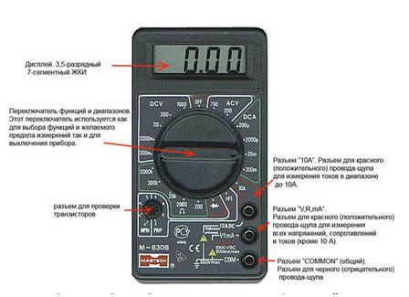 Мультиметр что измеряет